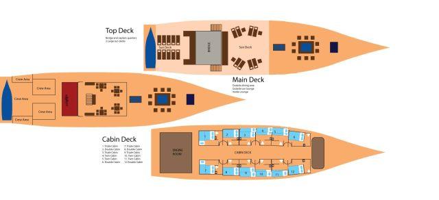 OmbakPutih_Deck-plan-2